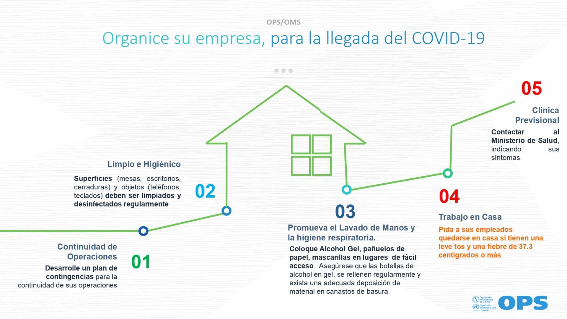 prevencion-covid19-lugar-trabajo_page-0005.jpg